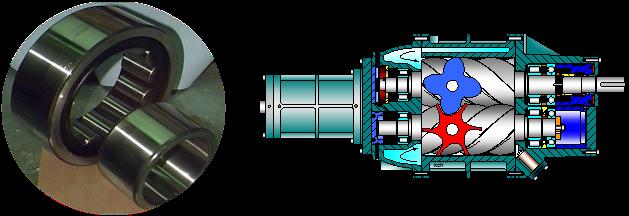 抗摩擦式滾柱軸承