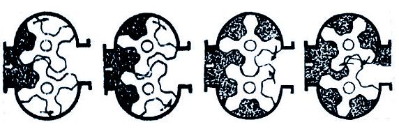 螺旋轉子流量計使用說明書