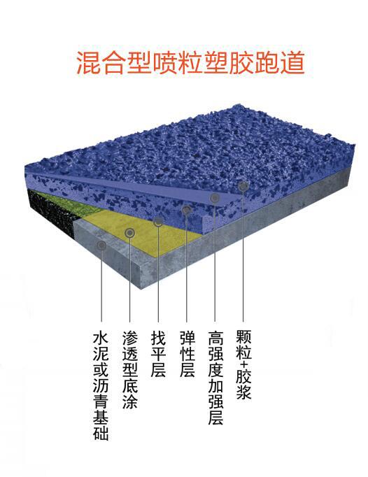 混合型喷粒塑胶跑道
