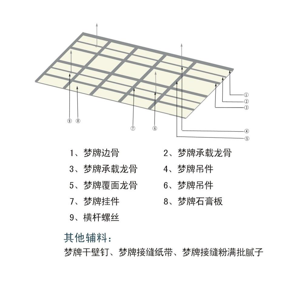 夢牌石膏板吊頂系統