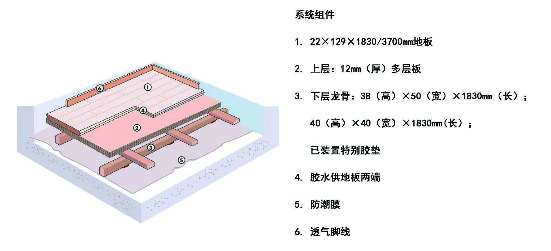 板式双层龙骨木地板