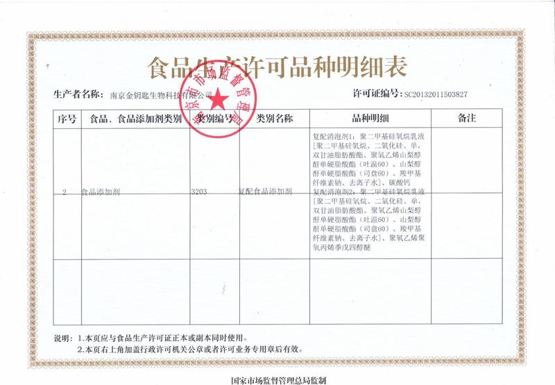食品生產許可明細表