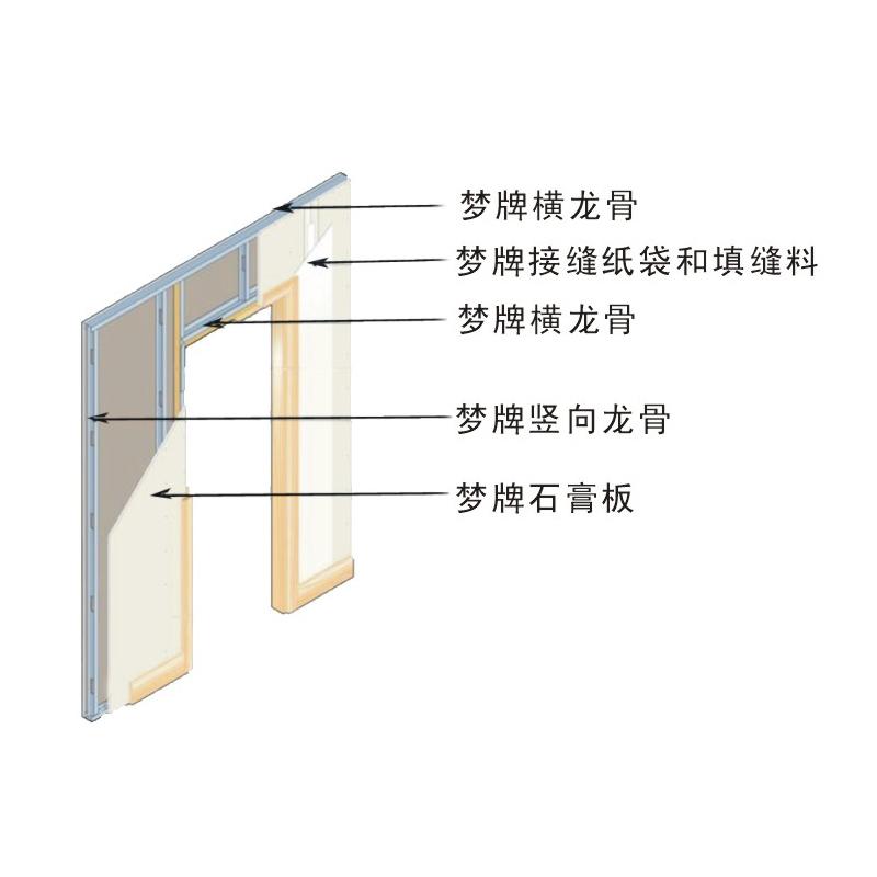 夢牌石膏板隔墻系統