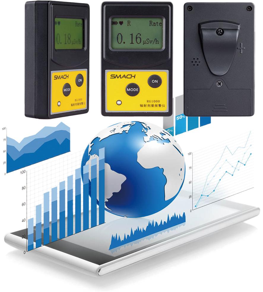 4D個人劑量監測系統