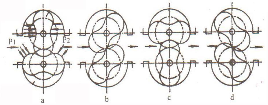 腰輪流量計使用說明書