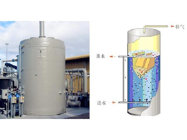 UASB厭氧反應器