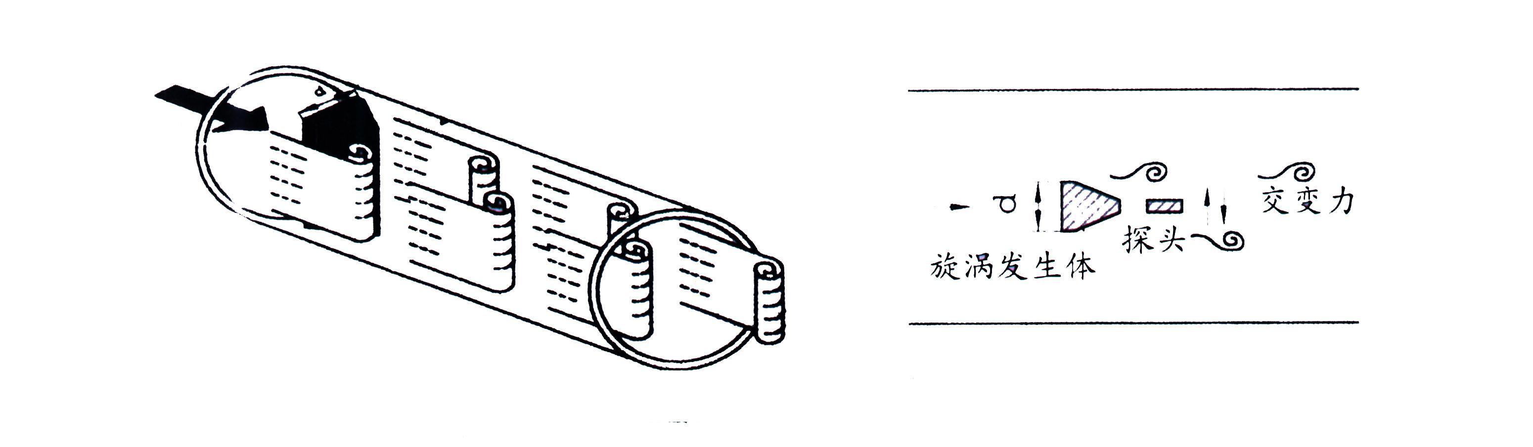 渦街流量計使用說明書