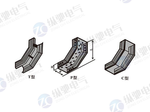 DJ-TⅠ、PⅠ、CⅠ、-05型大跨距垂直下彎通