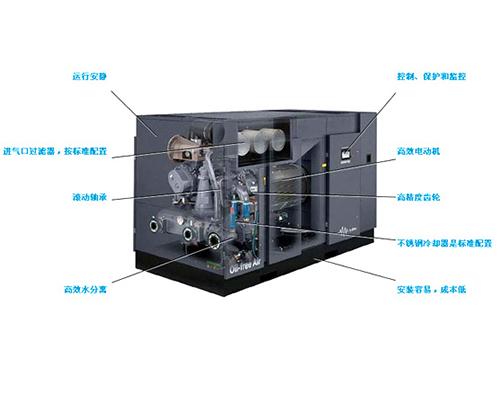 分析無油空壓機氣體流動的能量流失